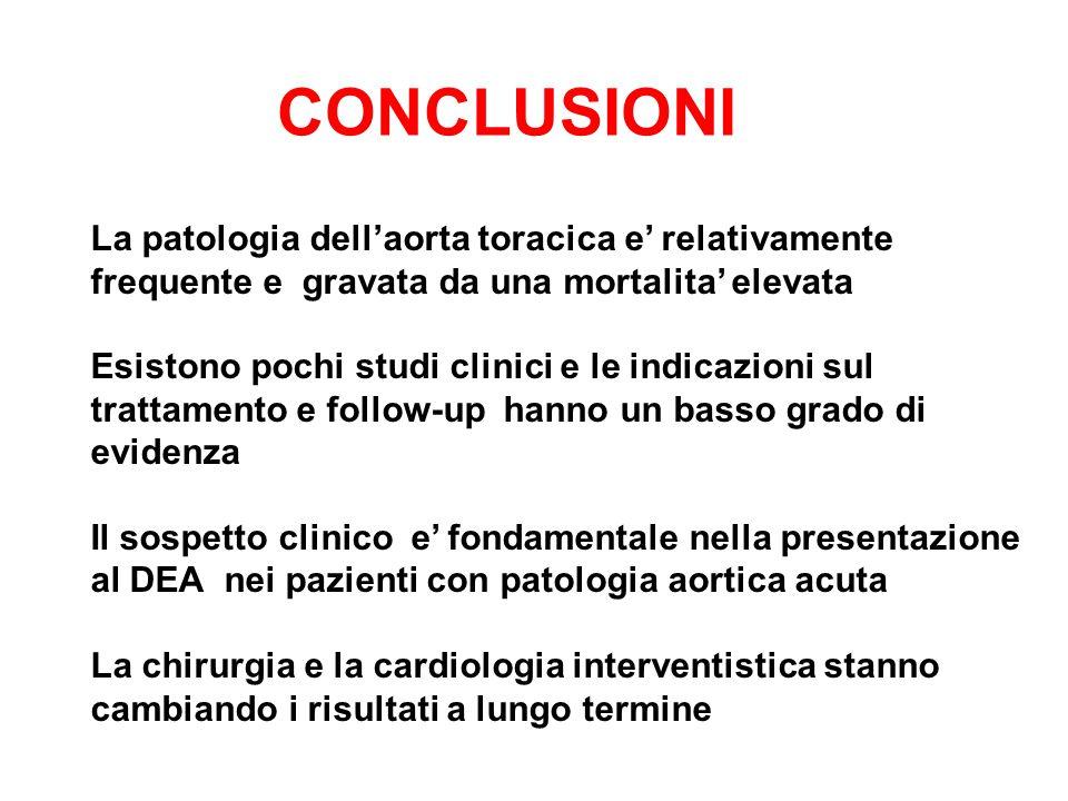 CONCLUSIONI La patologia dell'aorta toracica e' relativamente frequente e gravata da una mortalita' elevata.