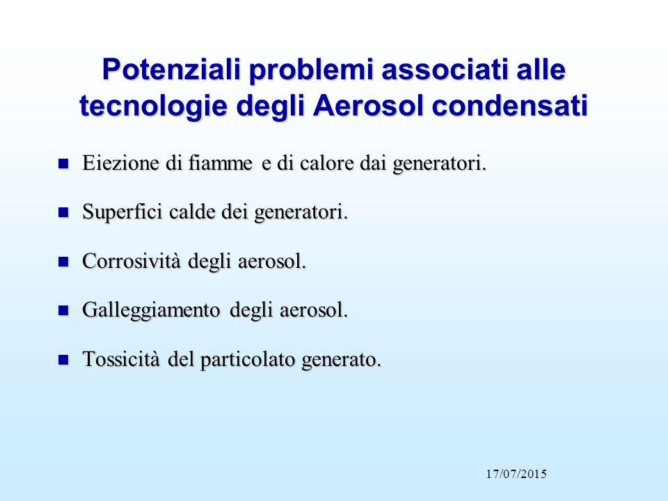 Potenziali problemi associati alle tecnologie degli Aerosol condensati