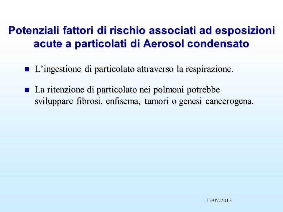 Potenziali fattori di rischio associati ad esposizioni acute a particolati di Aerosol condensato