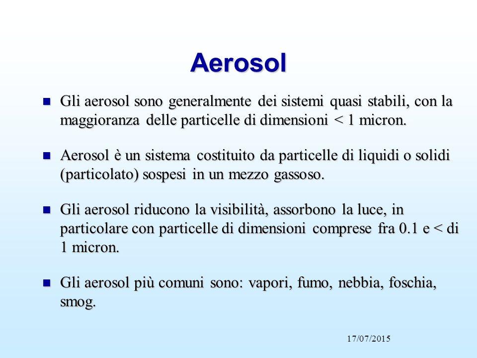 Aerosol Gli aerosol sono generalmente dei sistemi quasi stabili, con la maggioranza delle particelle di dimensioni < 1 micron.