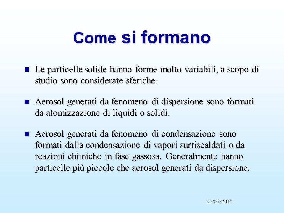 Come si formano Le particelle solide hanno forme molto variabili, a scopo di studio sono considerate sferiche.