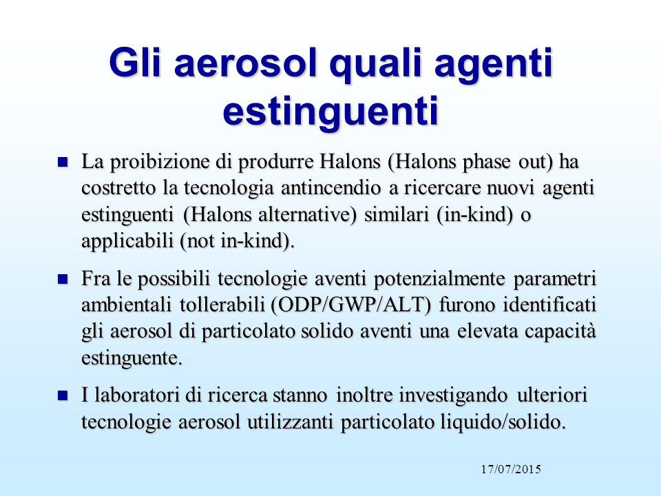 Gli aerosol quali agenti estinguenti