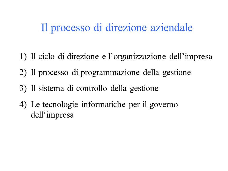 Il processo di direzione aziendale
