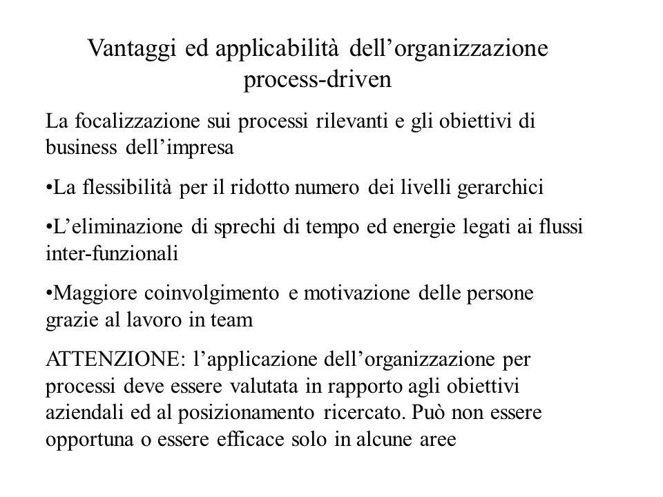 Vantaggi ed applicabilità dell'organizzazione process-driven