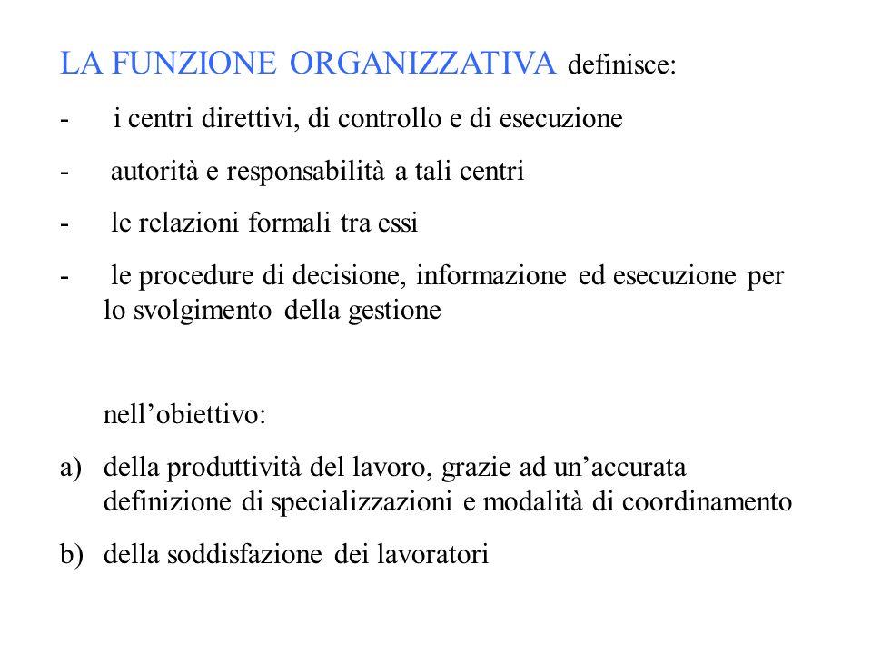 LA FUNZIONE ORGANIZZATIVA definisce:
