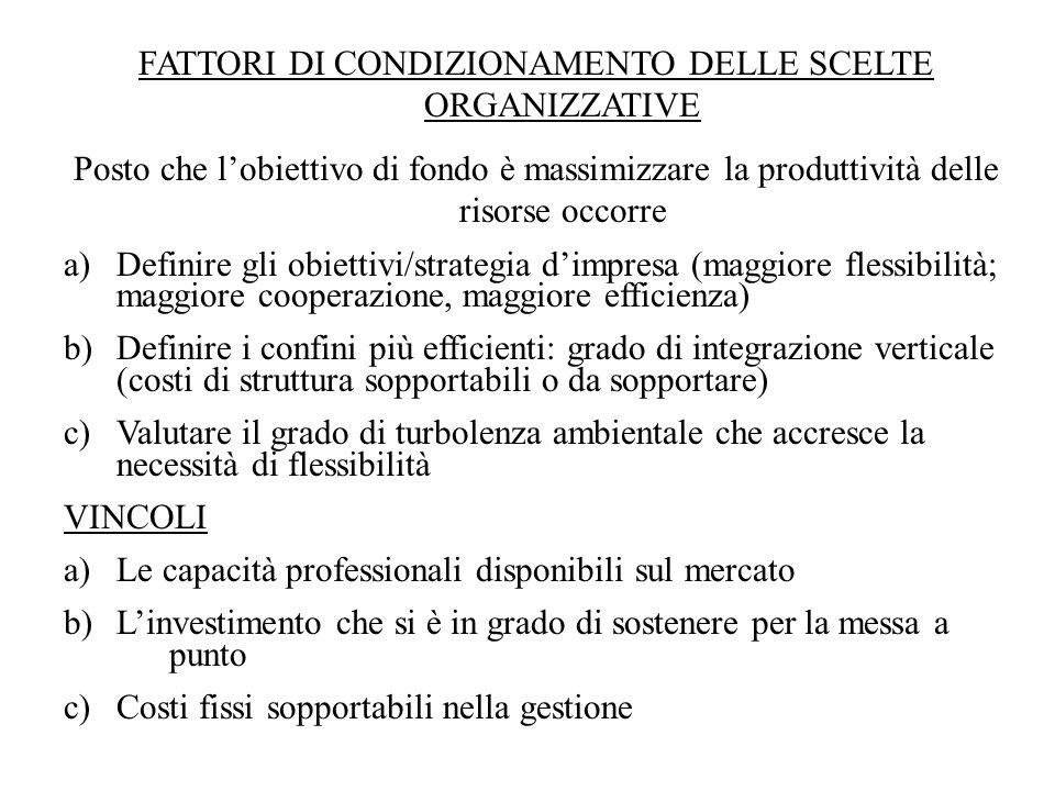 FATTORI DI CONDIZIONAMENTO DELLE SCELTE ORGANIZZATIVE