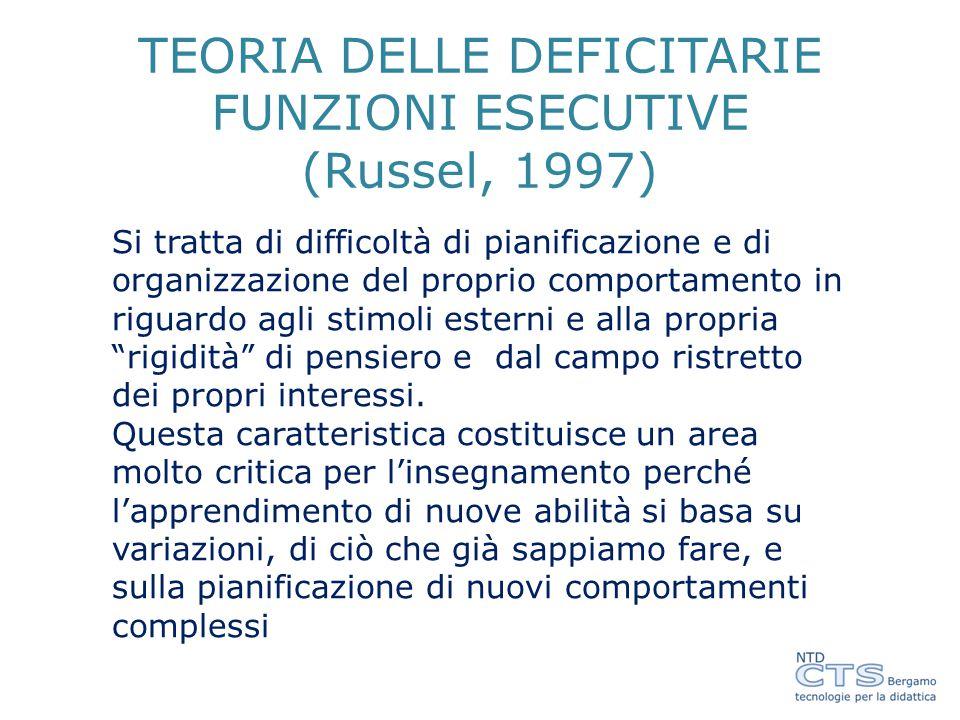 TEORIA DELLE DEFICITARIE FUNZIONI ESECUTIVE (Russel, 1997)
