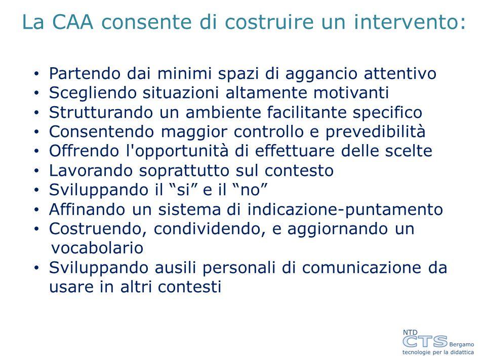 La CAA consente di costruire un intervento: