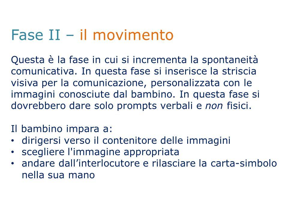 Fase II – il movimento Questa è la fase in cui si incrementa la spontaneità.