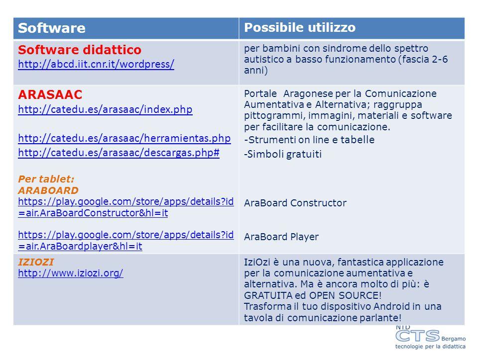 Software Possibile utilizzo Software didattico