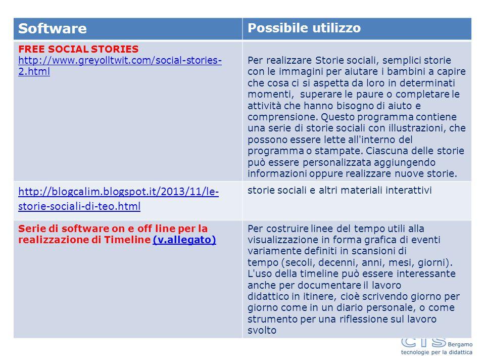 Software Possibile utilizzo