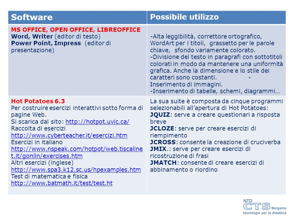 Software Possibile utilizzo MS OFFICE, OPEN OFFICE, LIBREOFFICE