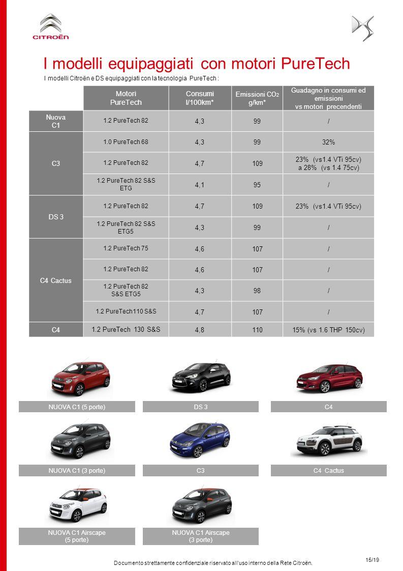 I modelli equipaggiati con motori PureTech