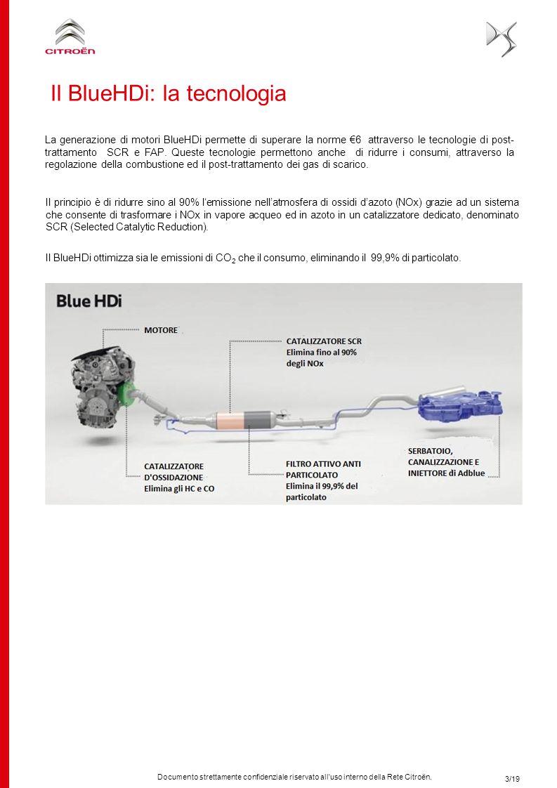 Il BlueHDi: la tecnologia