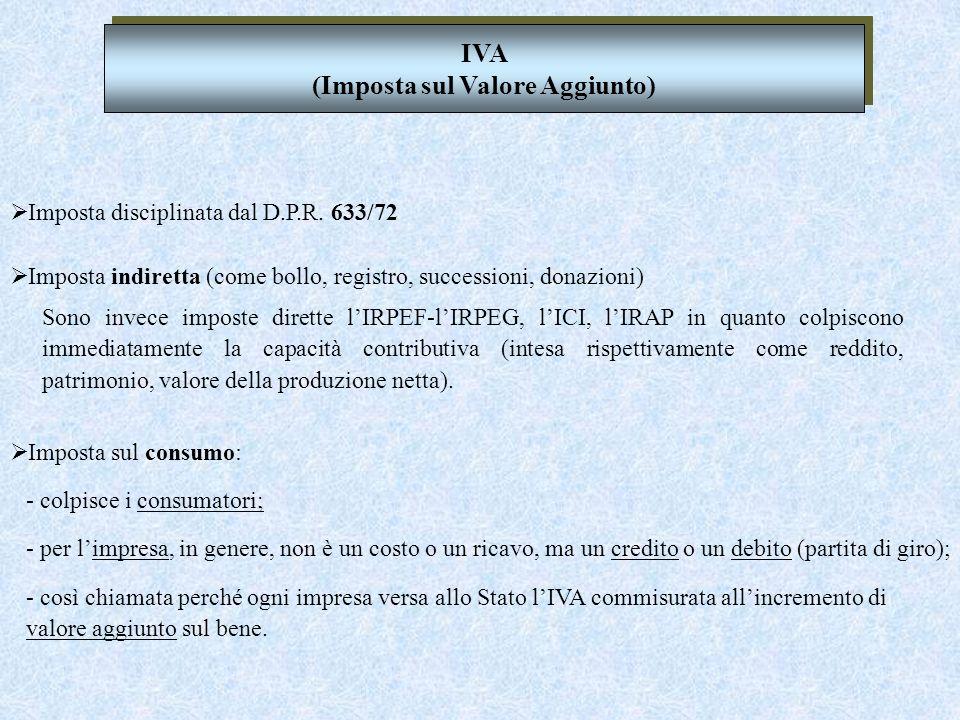 IVA (Imposta sul Valore Aggiunto)