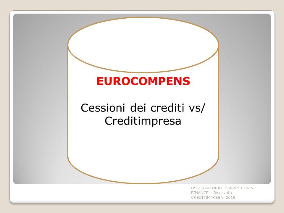 Cessioni dei crediti vs/ Creditimpresa