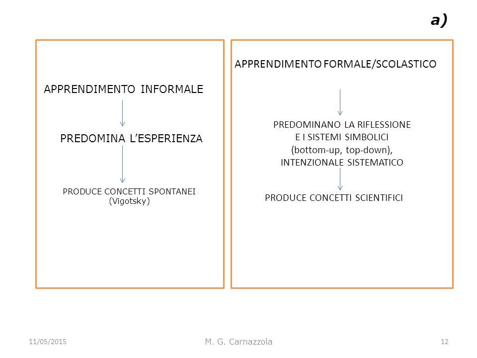 a) APPRENDIMENTO FORMALE/SCOLASTICO APPRENDIMENTO INFORMALE