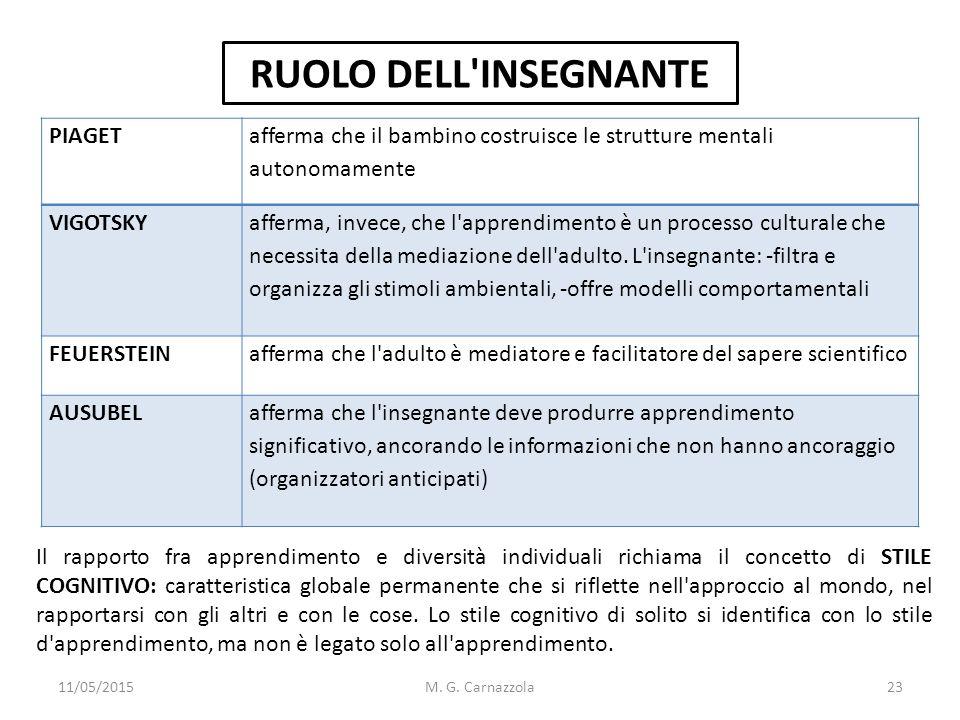 RUOLO DELL INSEGNANTE PIAGET