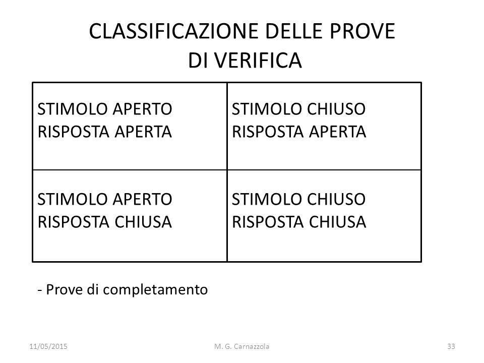 CLASSIFICAZIONE DELLE PROVE DI VERIFICA