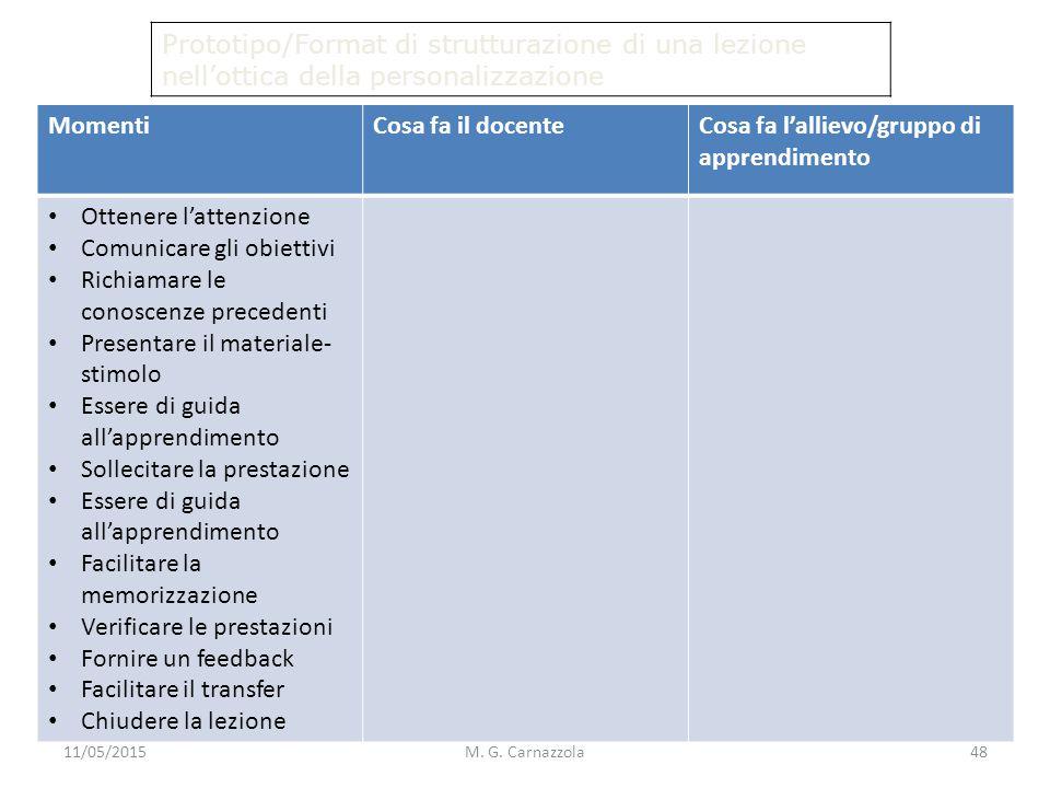Prototipo/Format di strutturazione di una lezione