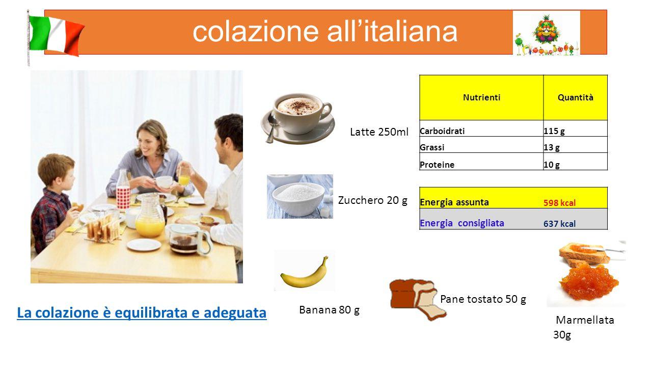 colazione all'italiana