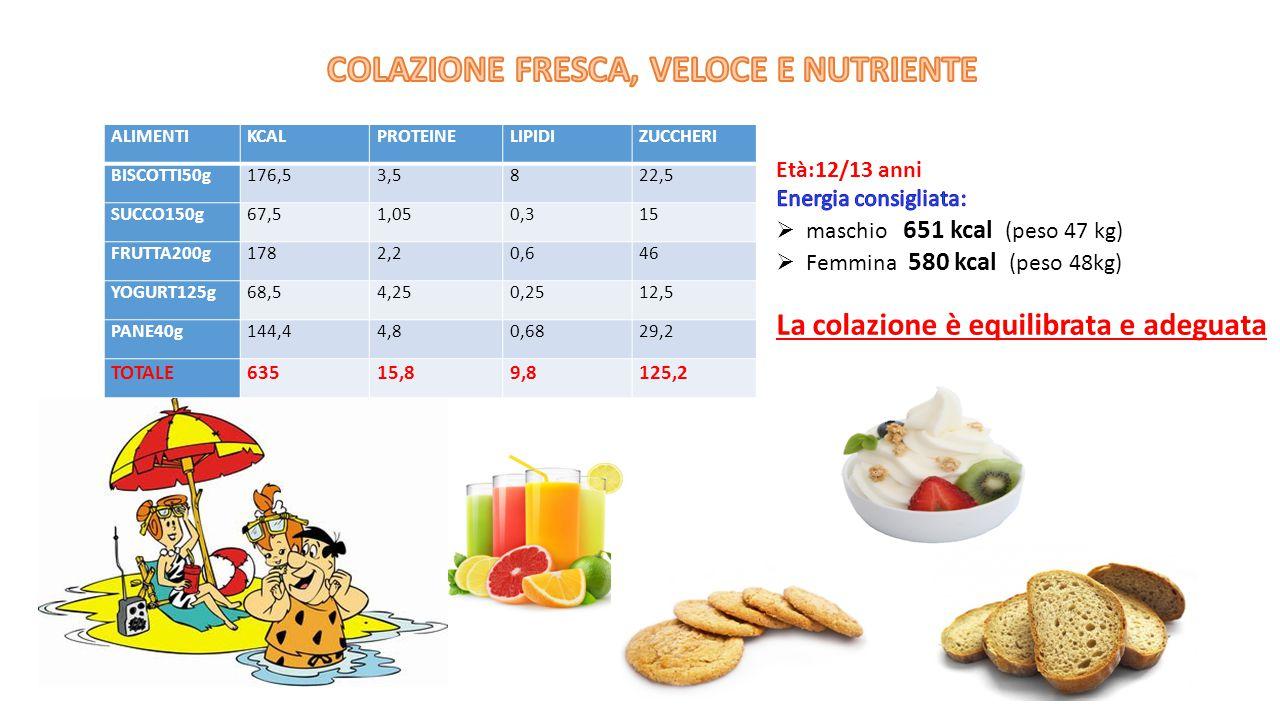 COLAZIONE FRESCA, VELOCE E NUTRIENTE