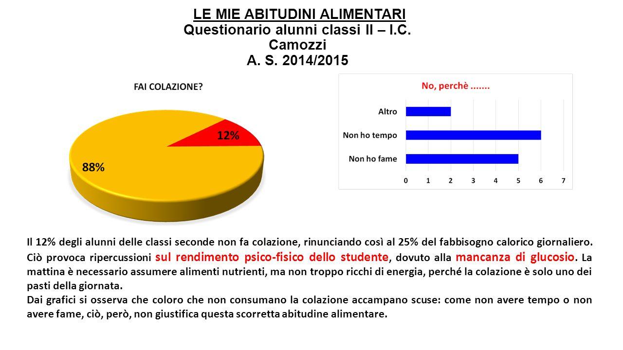LE MIE ABITUDINI ALIMENTARI Questionario alunni classi II – I. C