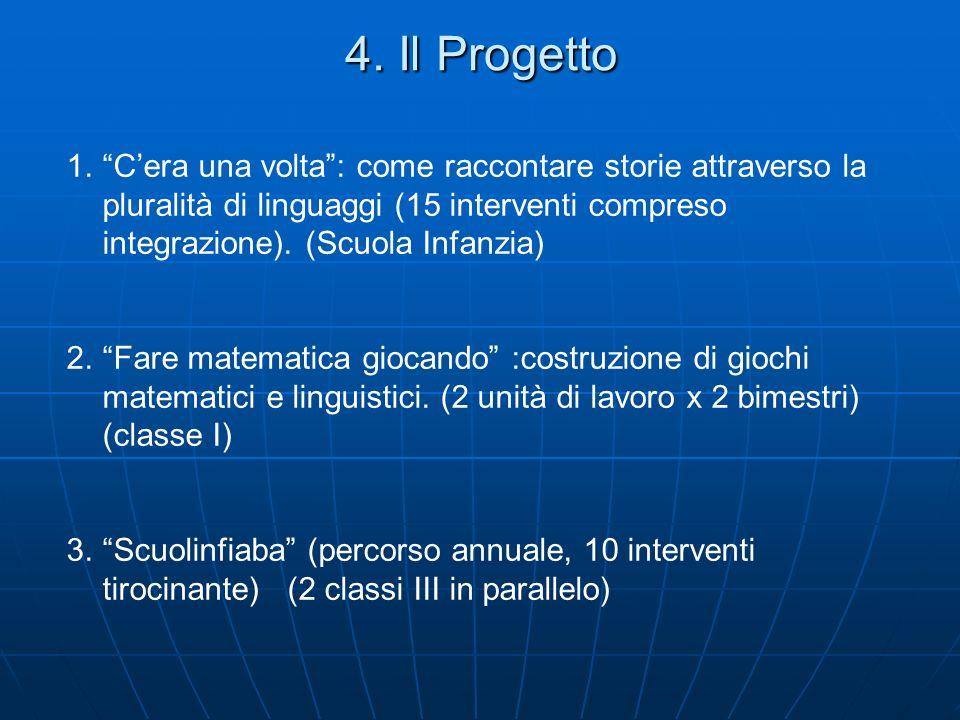 4. Il Progetto