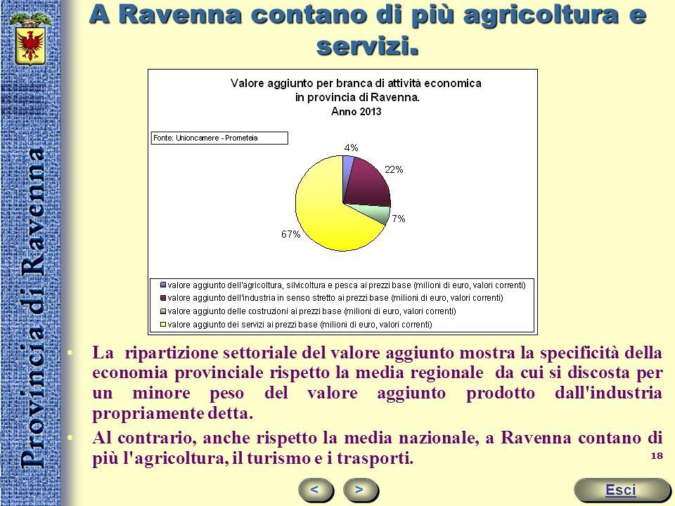 A Ravenna contano di più agricoltura e servizi.