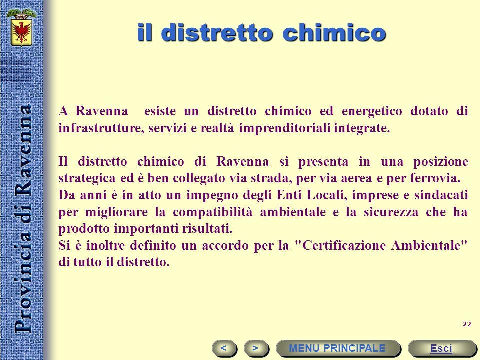 il distretto chimico A Ravenna esiste un distretto chimico ed energetico dotato di infrastrutture, servizi e realtà imprenditoriali integrate.