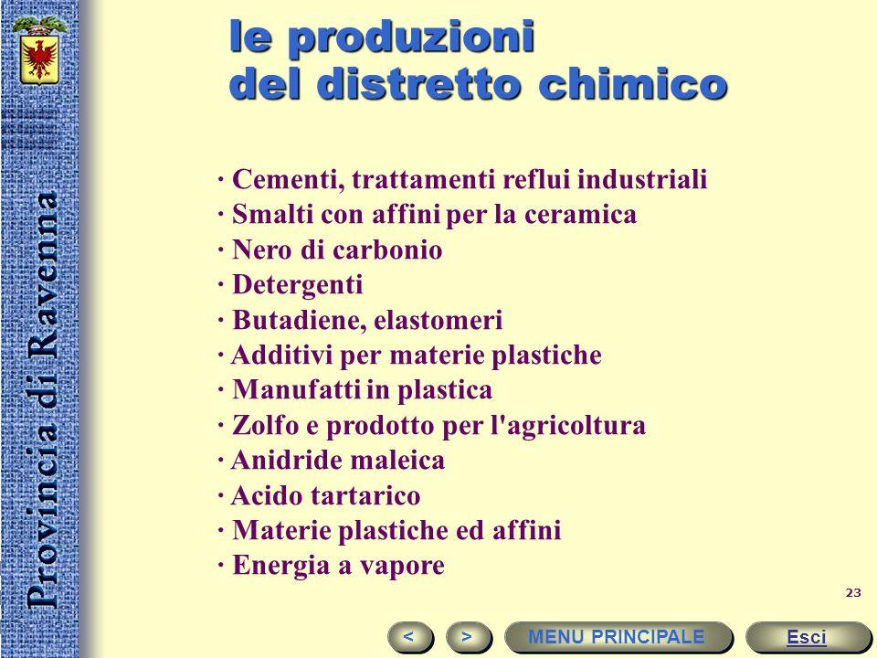 le produzioni del distretto chimico