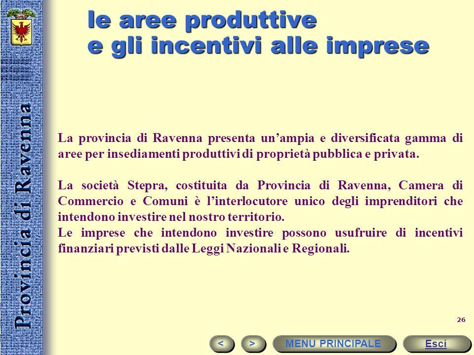 le aree produttive e gli incentivi alle imprese