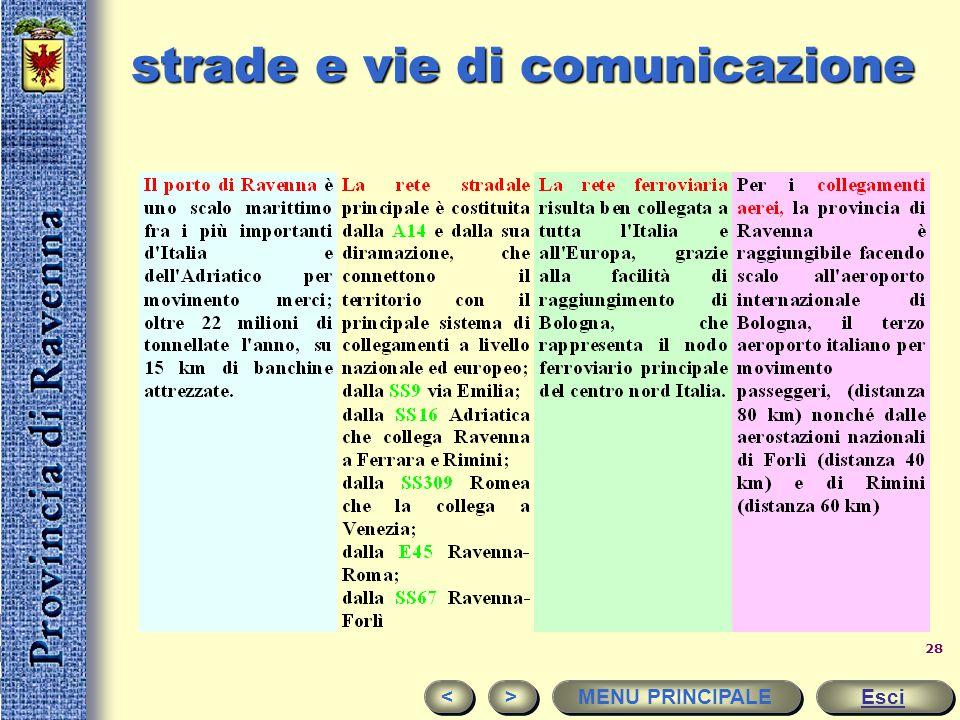 strade e vie di comunicazione