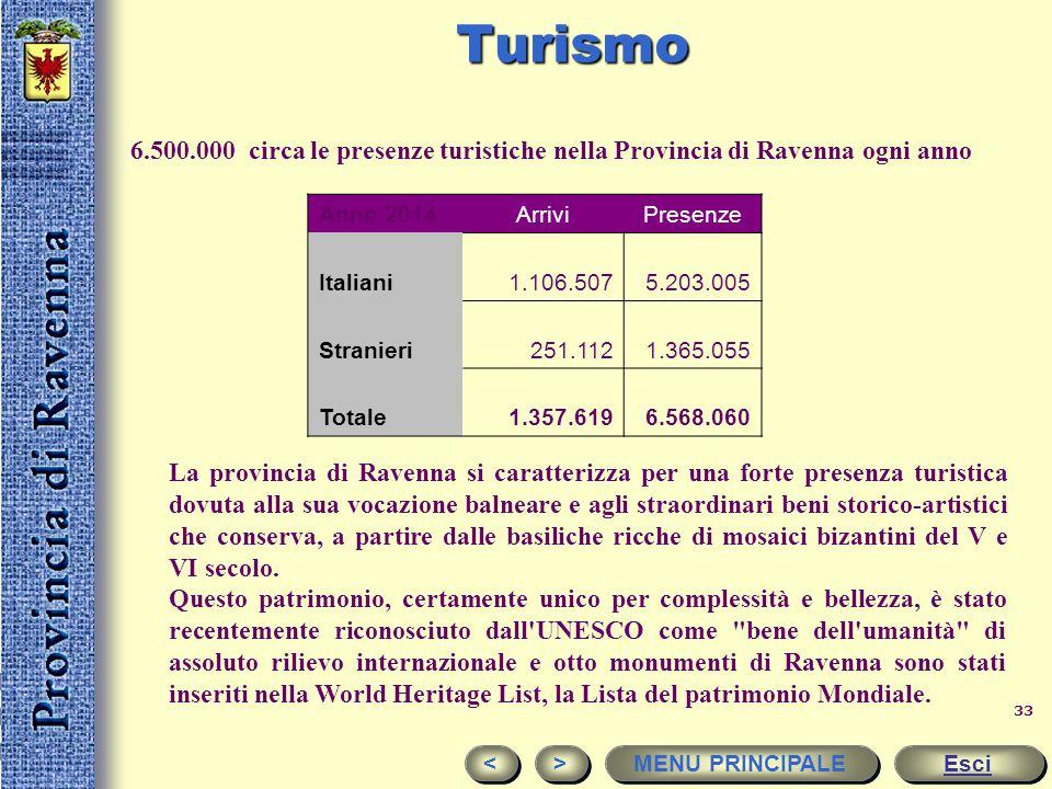Turismo 6.500.000 circa le presenze turistiche nella Provincia di Ravenna ogni anno. Anno 2014. Arrivi.