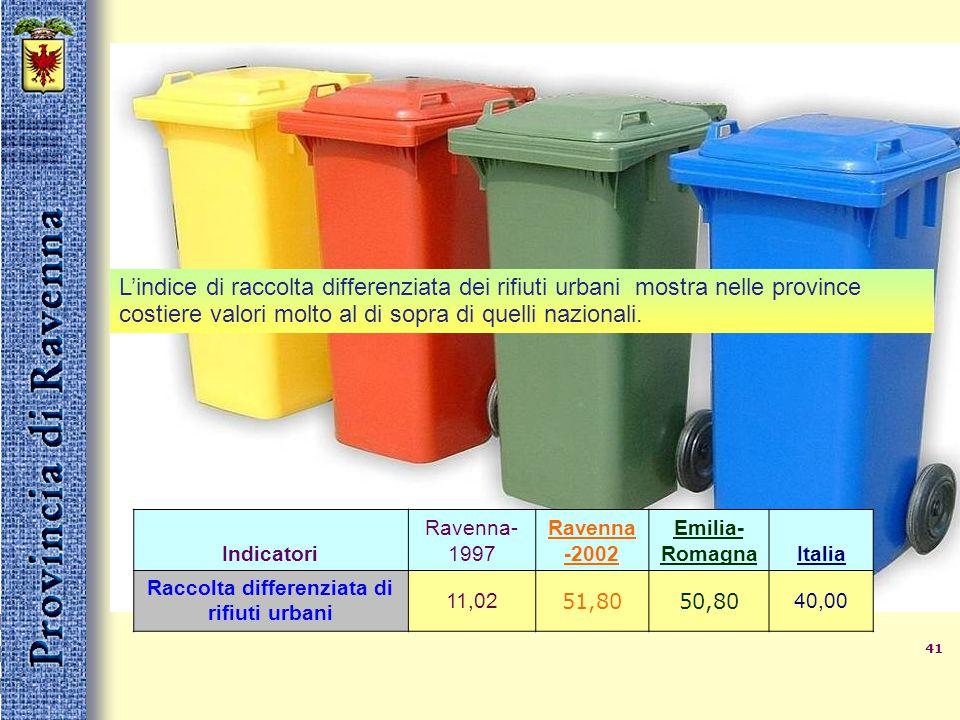 Raccolta differenziata di rifiuti urbani