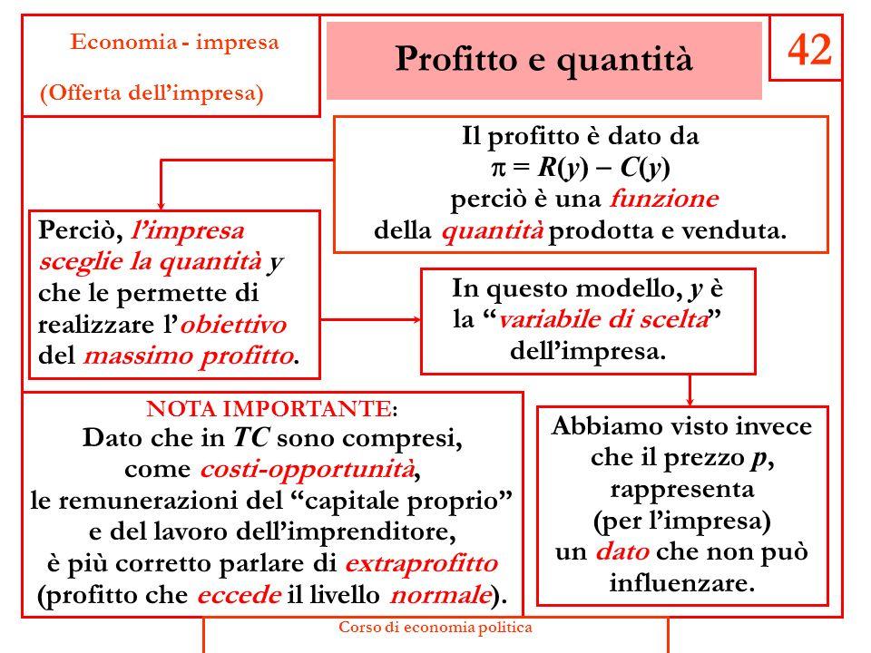 42 Profitto e quantità Il profitto è dato da p = R(y) - C(y)