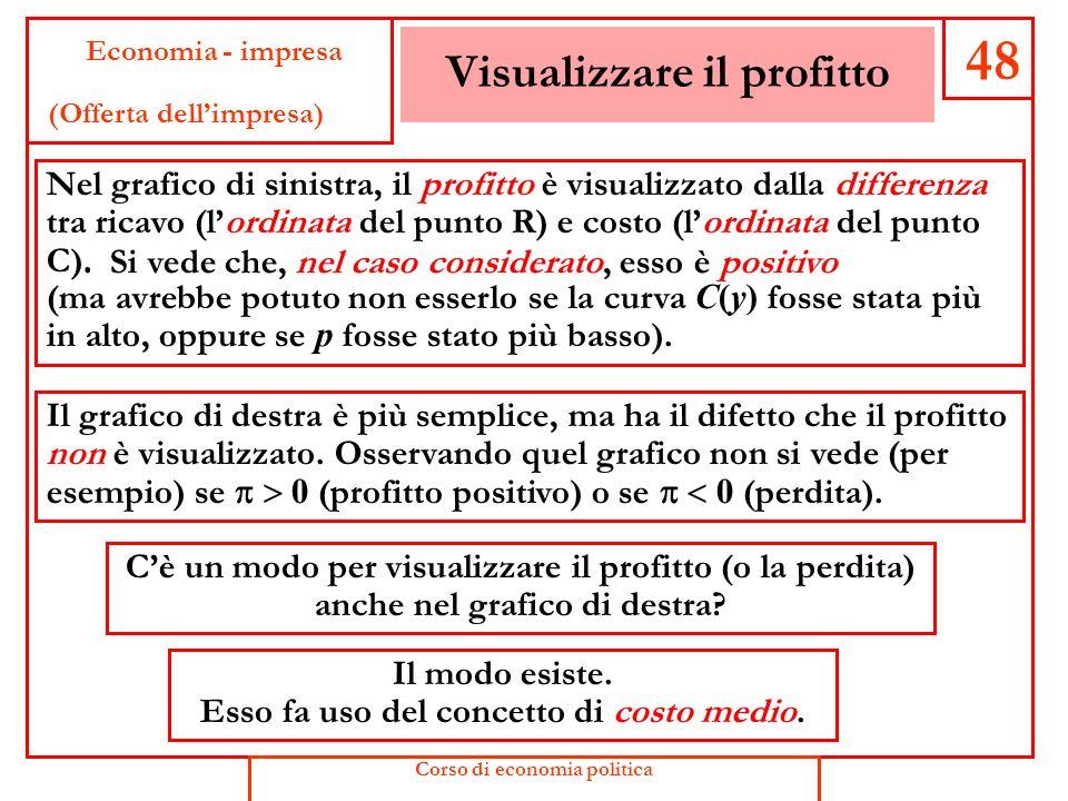 Visualizzare il profitto