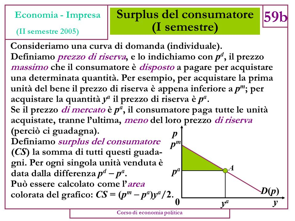 Surplus del consumatore (I semestre)