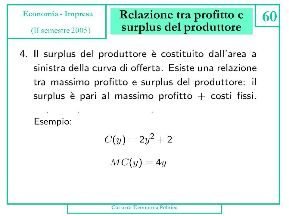 Relazione tra profitto e surplus del produttore