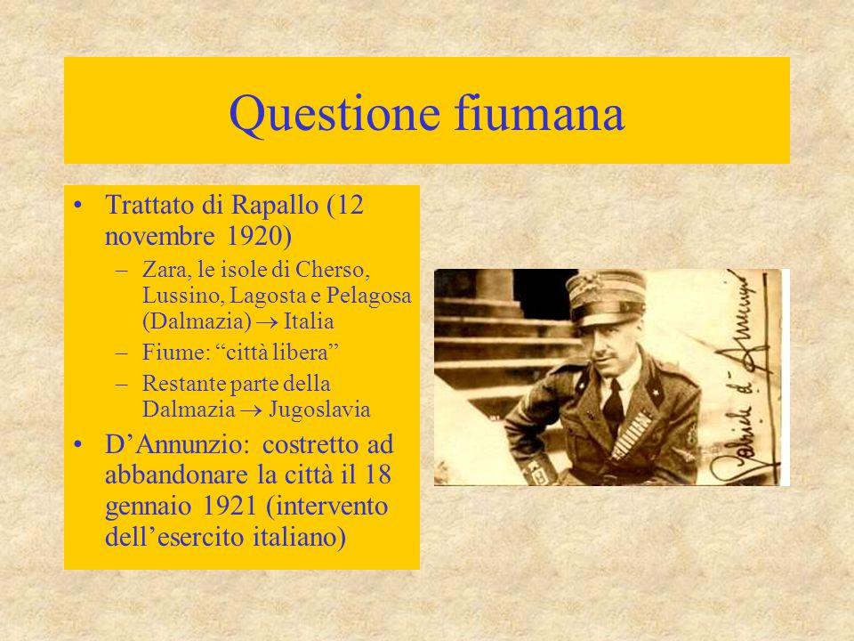 Questione fiumana Trattato di Rapallo (12 novembre 1920)