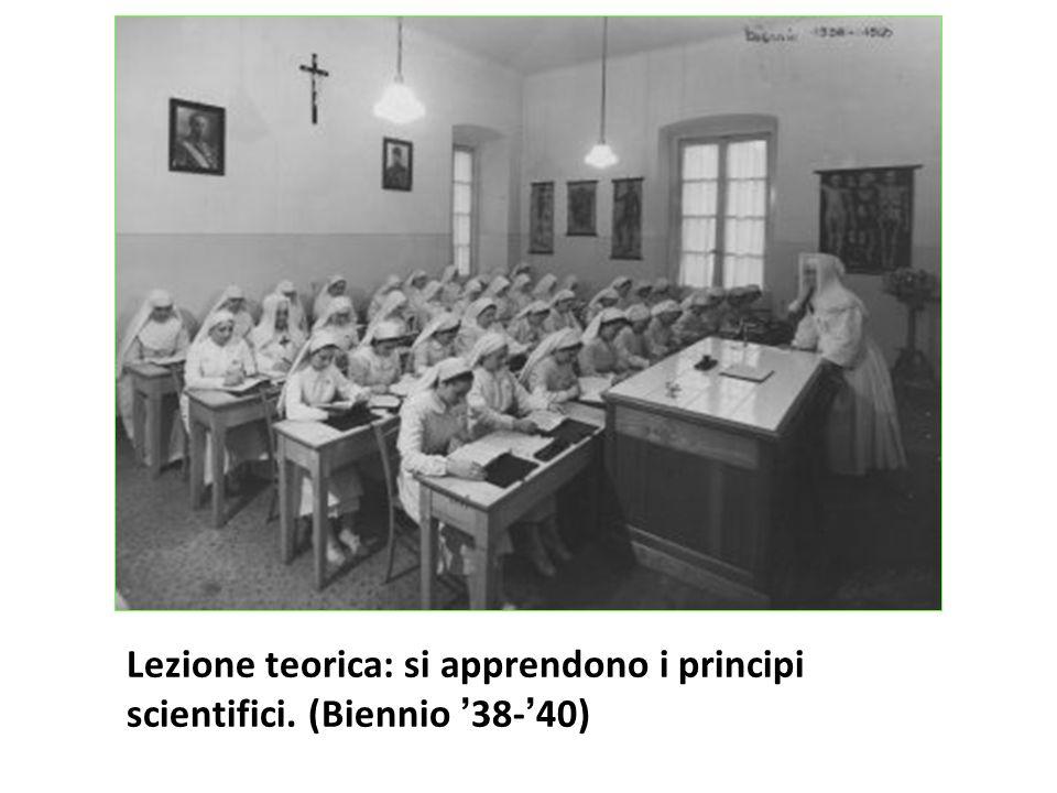 Lezione teorica: si apprendono i principi scientifici