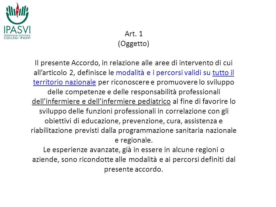 Art. 1 (Oggetto)