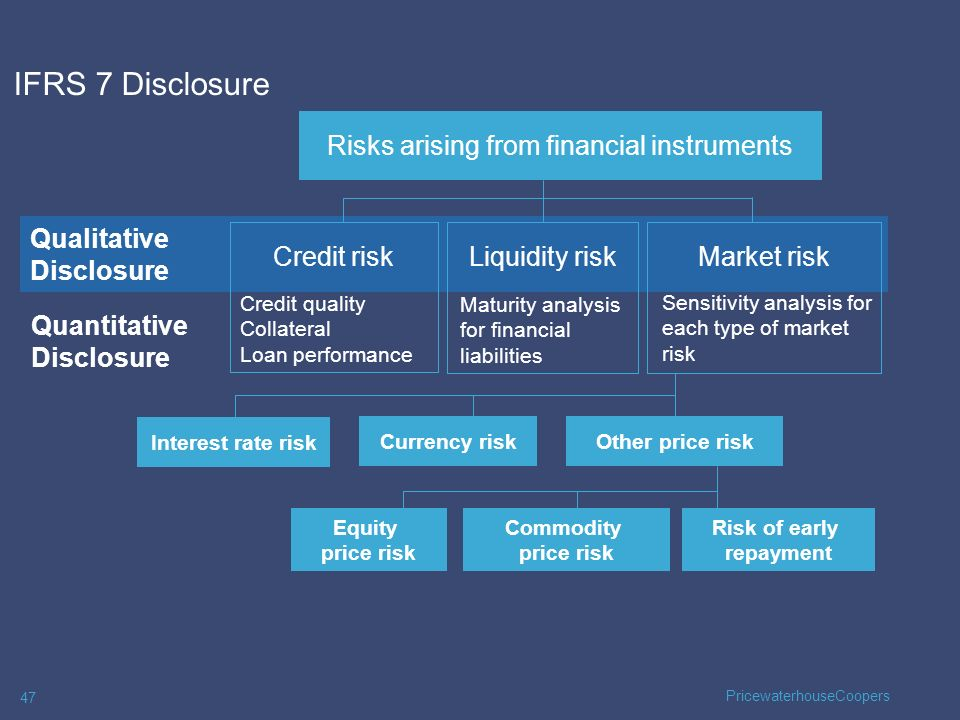 Risks arising from financial instruments
