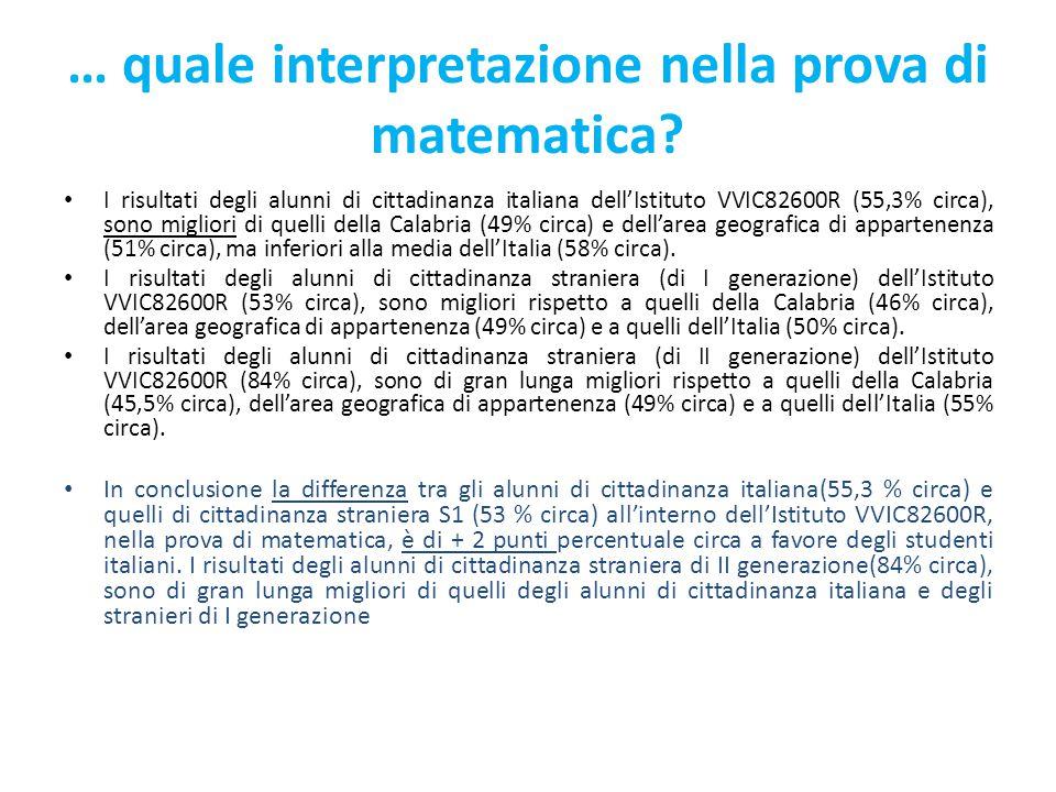 … quale interpretazione nella prova di matematica