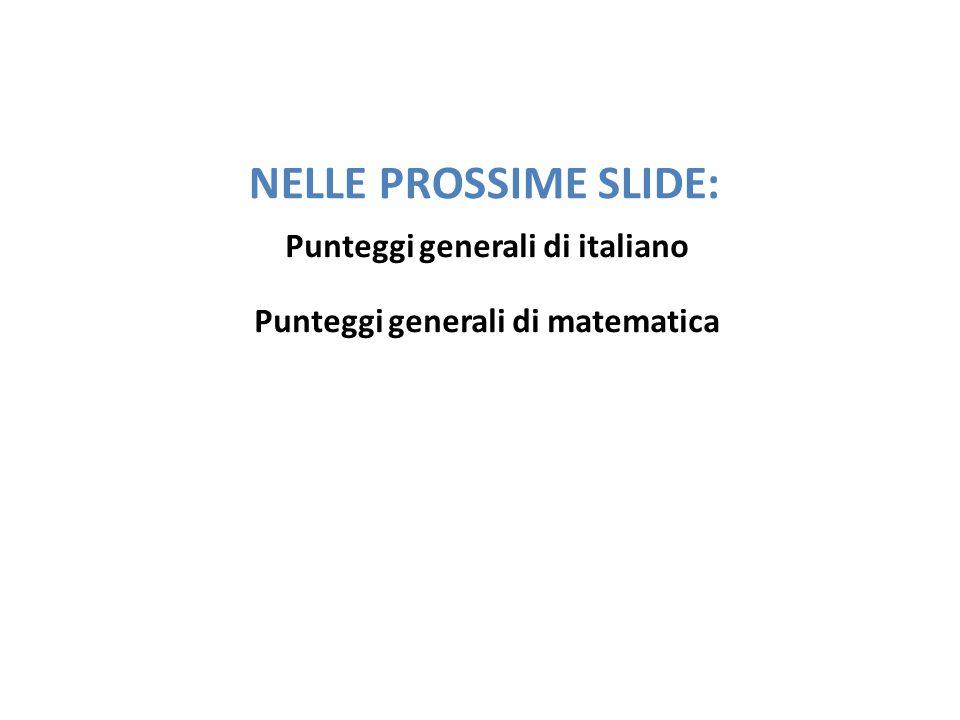 Punteggi generali di italiano Punteggi generali di matematica