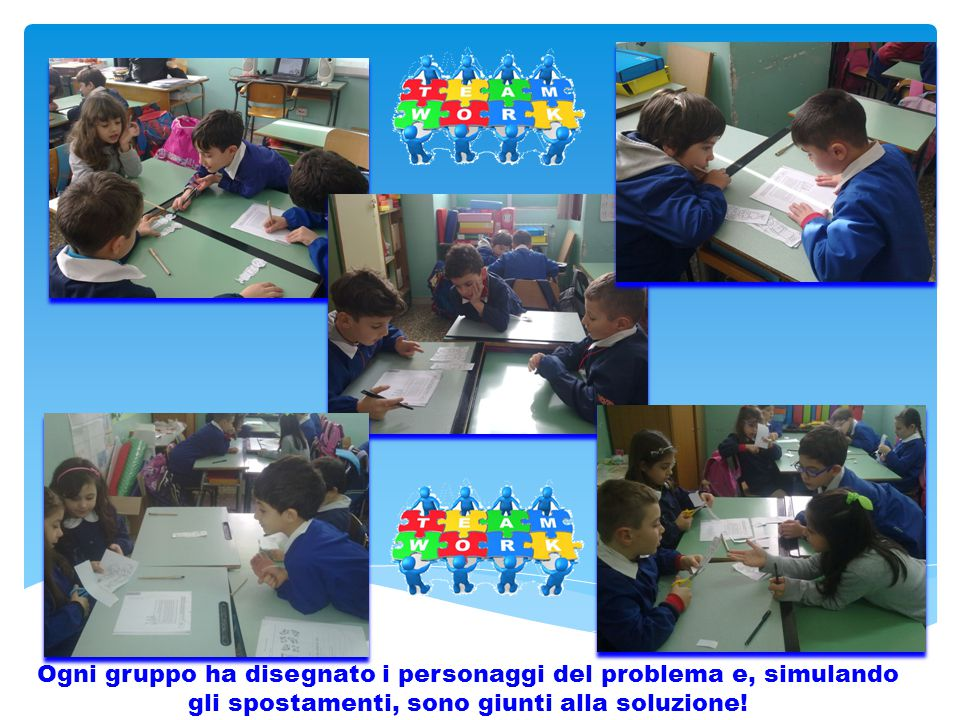 Ogni gruppo ha disegnato i personaggi del problema e, simulando gli spostamenti, sono giunti alla soluzione!
