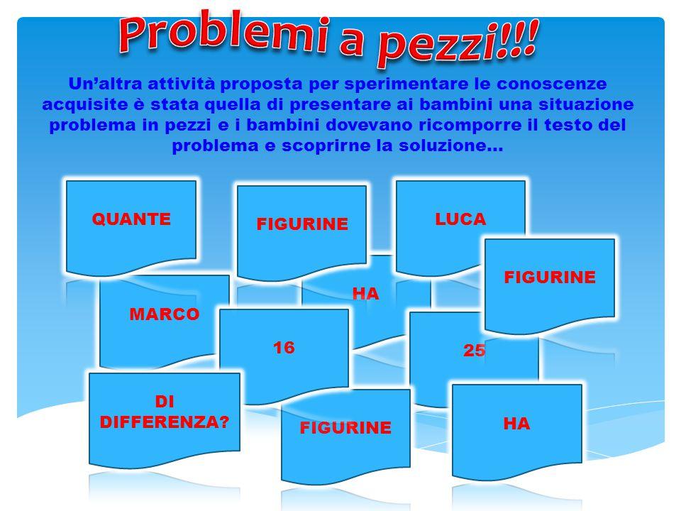 Problemi a pezzi!!!