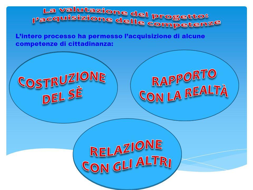 La valutazione del progetto: l'acquisizione delle competenze