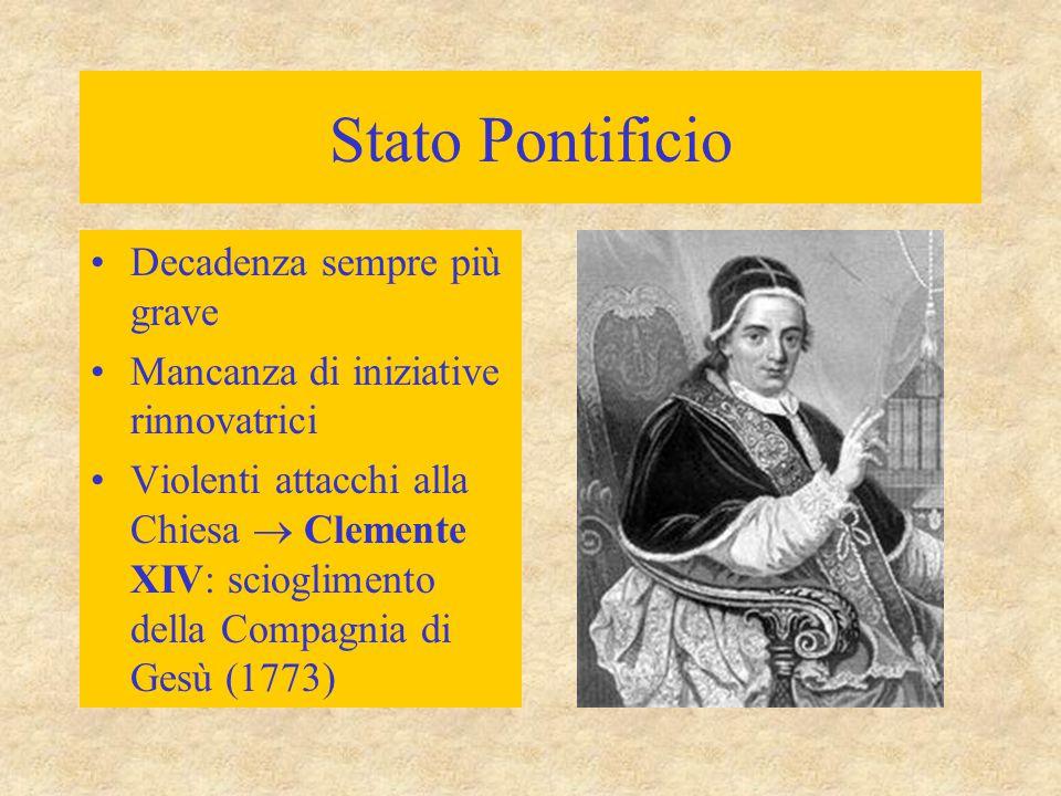 Stato Pontificio Decadenza sempre più grave