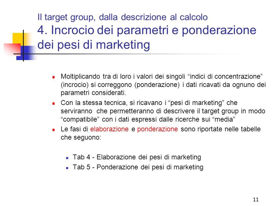 Il target group, dalla descrizione al calcolo 4